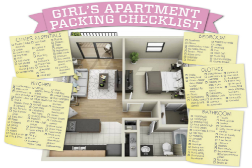 College Apartment Checklist