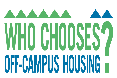 Who Chooses Off-Campus Housing