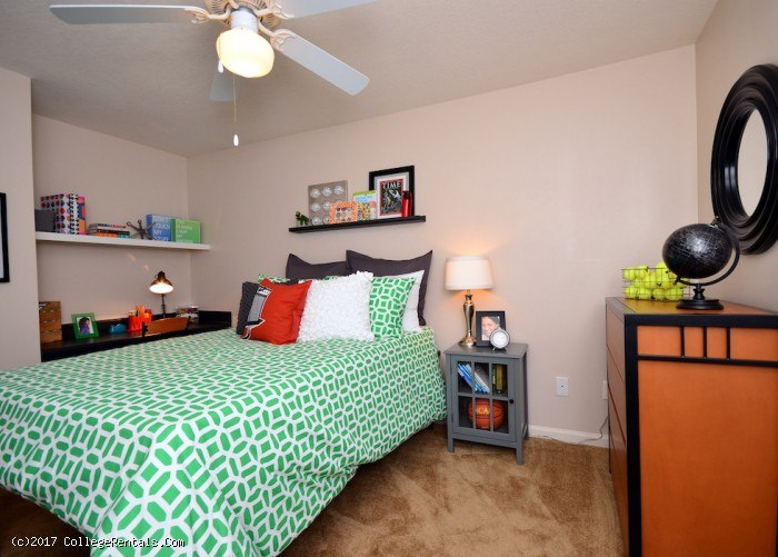 Birmingham Apartments For Rent Near Uab