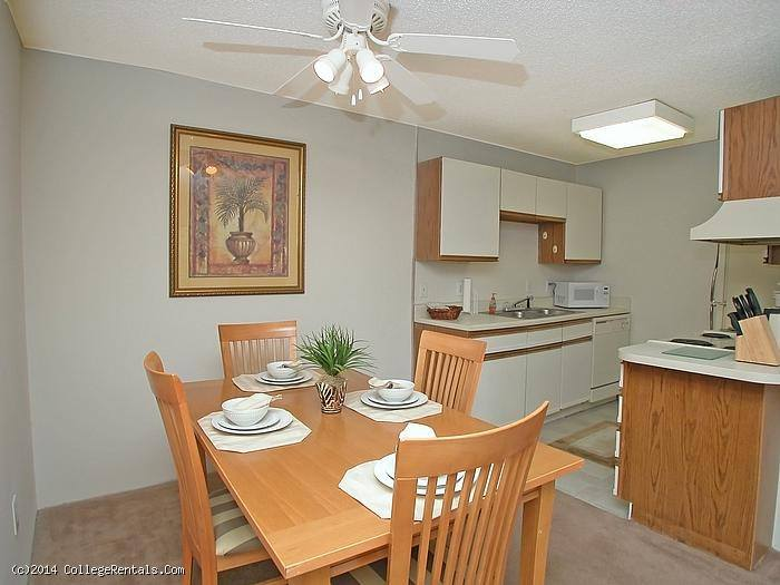Stonesthrow apartments in greenville south carolina - 1 bedroom apartments greenville sc ...
