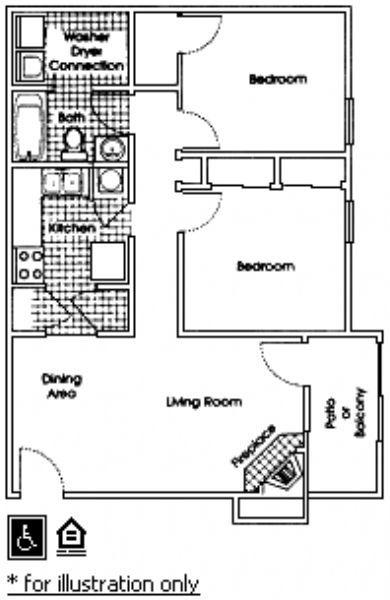 northridge apartments in richmond kentucky