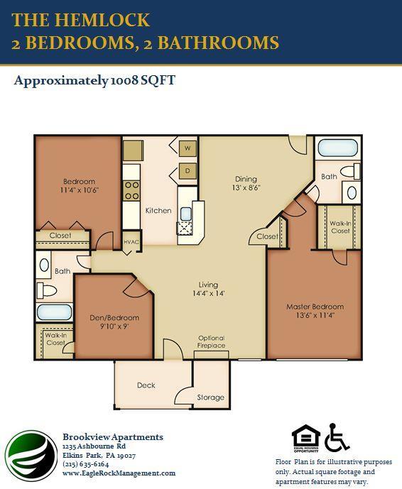 Andover Park Apartments Greenville Sc: Brookview At Elkins Park Apartments In Elkins Park