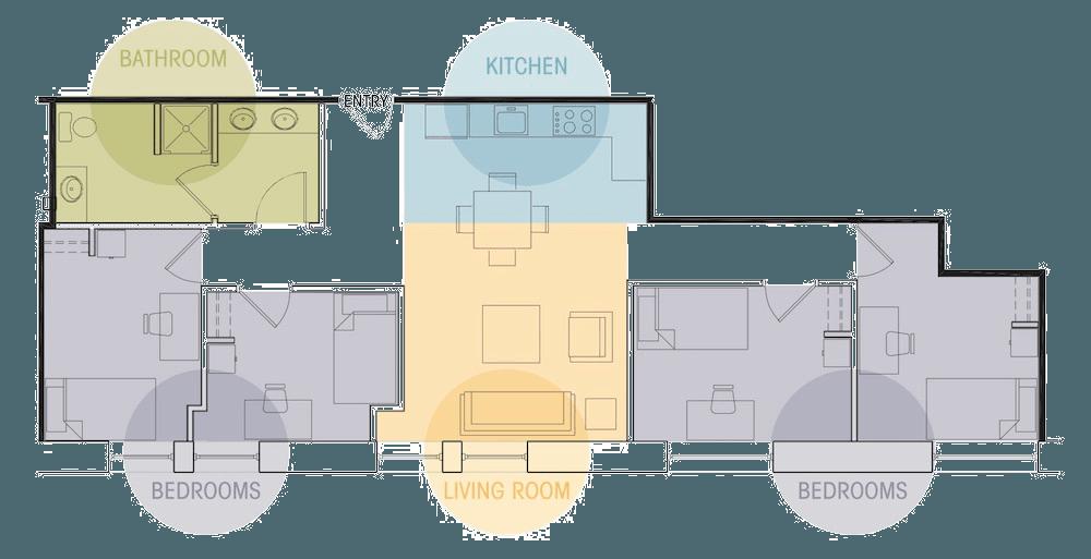 The Lofts At 5 Lyon Apartments In Grand Rapids Michigan